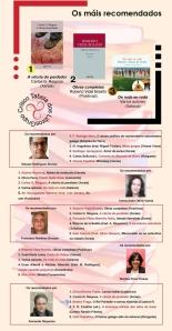 tabela-abril_2013-F