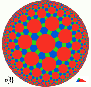 Modelo do disco Poincaré para a xeometría hiperbólica