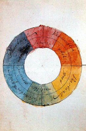 394px-Goethe,_Farbenkreis_zur_Symbolisierung_des_menschlichen_Geistes-_und_Seelenlebens,_1809