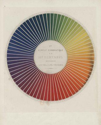 Chevreul / Eugène / 1786-1889 / 0070. Cercles chromatiques de M