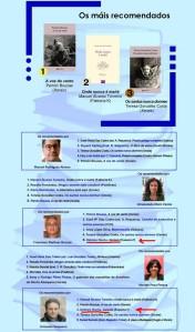Tabela dos libros-maio-2014