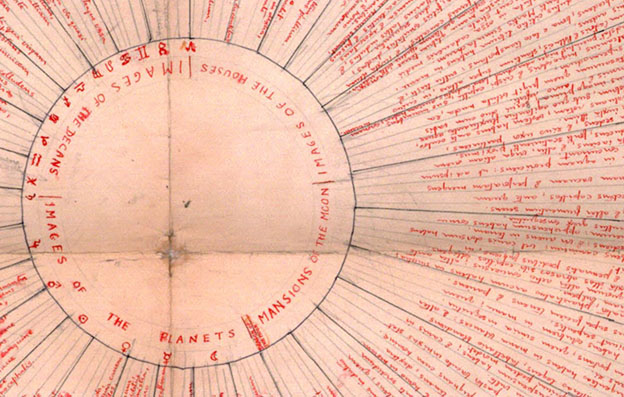 Detail of Frances Yates' reconstruction of Giordano Bruno's memory wheel from De Umbris Idearum (1582), Warburg Institute]peq