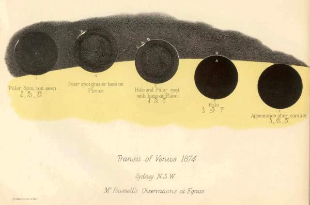 Tránsito de Venus 1874-Henry Russell